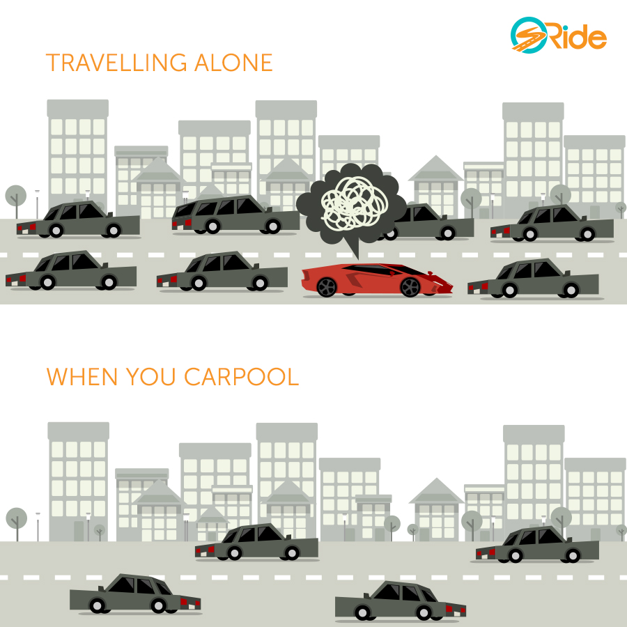the benefits of carpooling Carpooling is the sharing of car journeys so that more than one person travels in  a car, and  definitions and benefits of carpooling/ridesharing carpooling at  curlie (based on dmoz) ridesharing in north america: past, present, and  future.