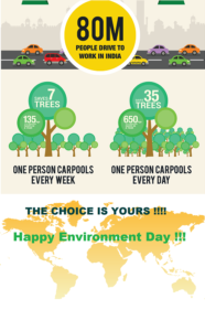sRide carpool GoGreen_Infographic